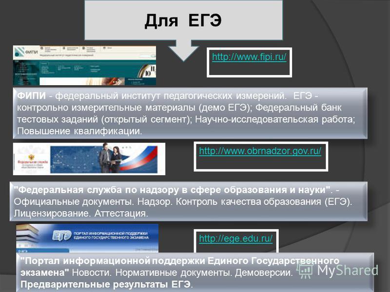 http://www.fipi.ru/ Для ЕГЭ ФИПИ - федеральный институт педагогических измерений. ЕГЭ - контрольно измерительные материалы (демо ЕГЭ); Федеральный банк тестовых заданий (открытый сегмент); Научно-исследовательская работа; Повышение квалификации. http