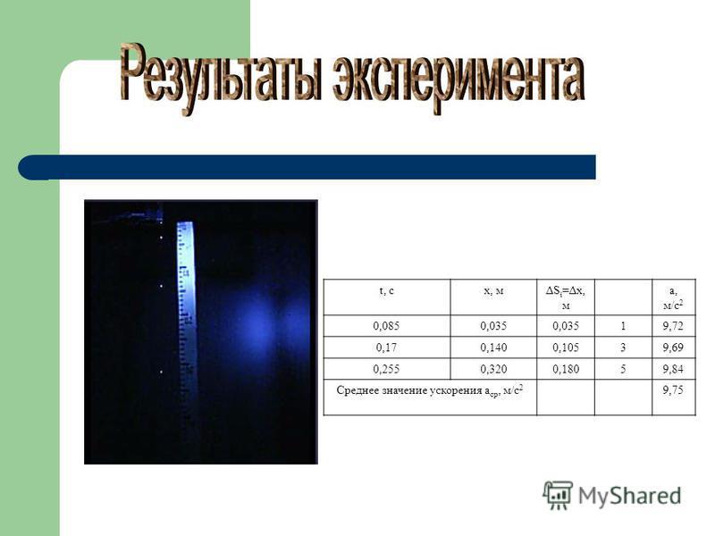 1 – капельница; 2 – зажим для регулирования частоты падения капель воды; 3 – штатив с принадлежностями для крепления капельницы; 4 – метровая линейка; 5 – штатив для крепления линейки.