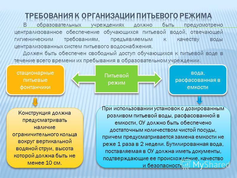 В образовательных учреждениях должно быть предусмотрено централизованное обеспечение обучающихся питьевой водой, отвечающей гигиеническим требованиям, предъявляемым к качеству воды централизованных систем питьевого водоснабжения. Должен быть обеспече