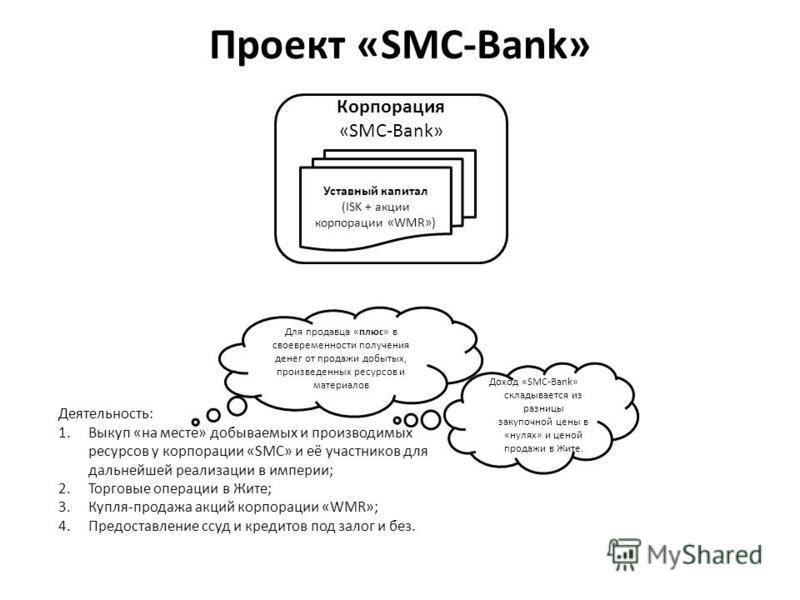 Проект «SMC-Bank» Корпорация «SMC-Bank» Уставный капитал (ISK + акции корпорации «WMR») Деятельность: 1. Выкуп «на месте» добываемых и производимых ресурсов у корпорации «SMC» и её участников для дальнейшей реализации в империи; 2. Торговые операции