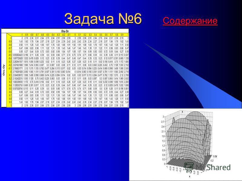 Задача 6 Содержание Задача 6 Содержание Содержание