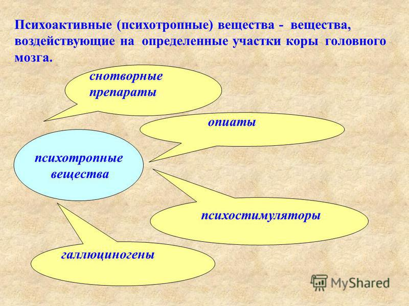 Психоактивные (психотропные) вещества - вещества, воздействующие на определенные участки коры головного мозга. психотропные вещества снотворные препараты галлюциногены психостимуляторы опиаты