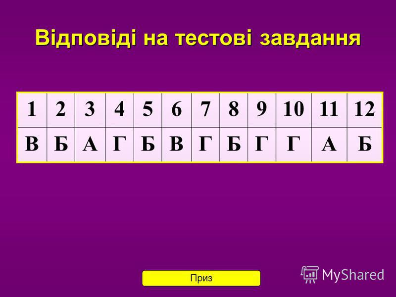Відповіді на тестові завдання 123456789101112 ВБАГБВГБГГАБ Приз