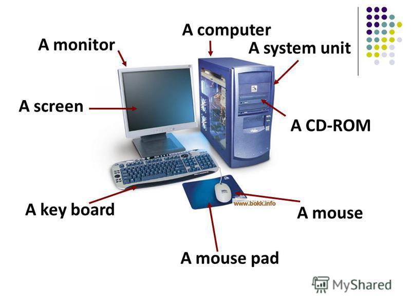 А computer A monitor A system unit A screen A CD-ROM A key board A mouse A mouse pad