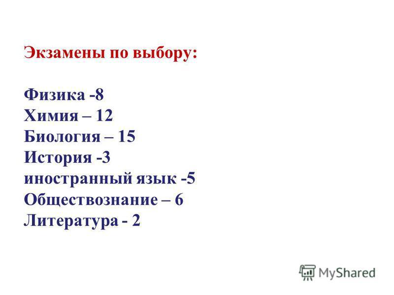 Экзамены по выбору: Физика -8 Химия – 12 Биология – 15 История -3 иностранный язык -5 Обществознание – 6 Литература - 2