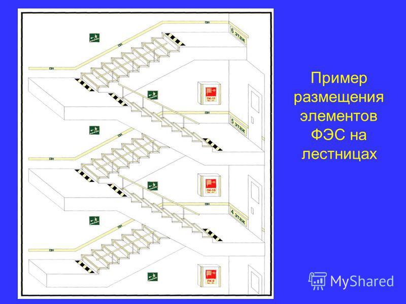 Пример размещения элементов ФЭС на лестницах