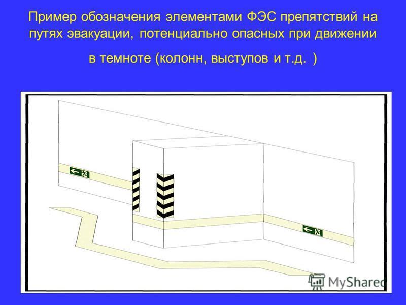 Пример обозначения элементами ФЭС препятствий на путях эвакуации, потенциально опасных при движении в темноте (колонн, выступов и т.д. )