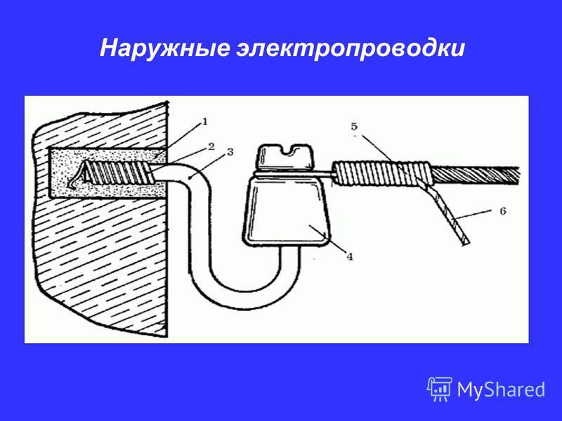 Наружные электропроводки