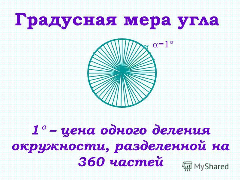 Градусная мера угла 1 – цена одного деления окружности, разделенной на 360 частей =1