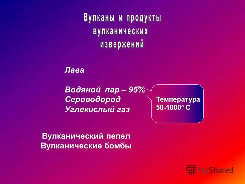 Лава Водяной пар – 95% Сероводород Углекислый газ Температура 50-1000 С Вулканический пепел Вулканические бомбы