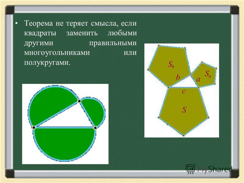 Теорема не теряет смысла, если квадраты заменить любыми другими правильными многоугольниками или полукругами.