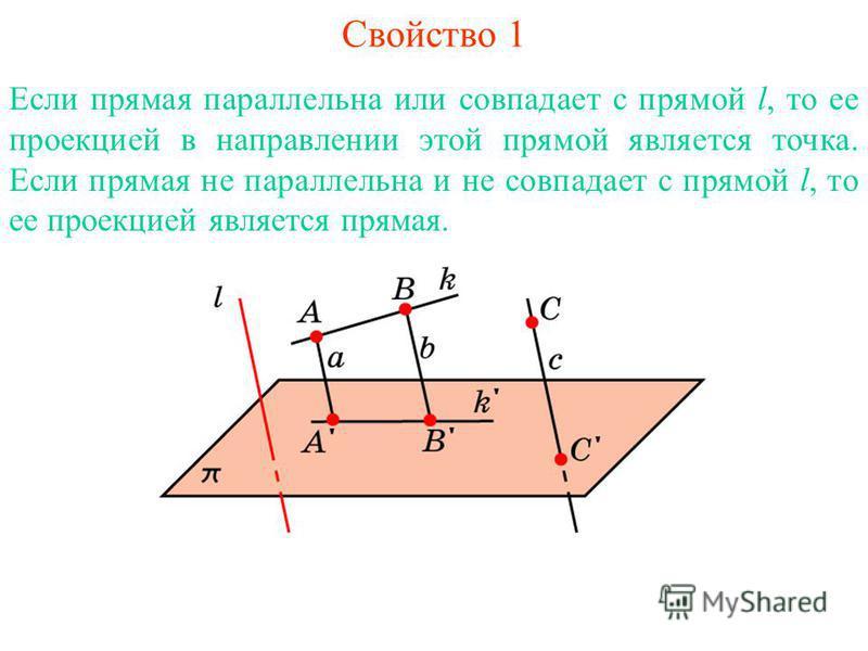 Свойство 1 Если прямая параллельна или совпадает с прямой l, то ее проекцией в направлении этой прямой является точка. Если прямая не параллельна и не совпадает с прямой l, то ее проекцией является прямая.