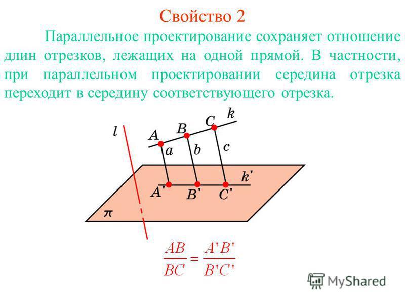 Свойство 2 Параллельное проектирование сохраняет отношение длин отрезков, лежащих на одной прямой. В частности, при параллельном проектировании середина отрезка переходит в середину соответствующего отрезка.