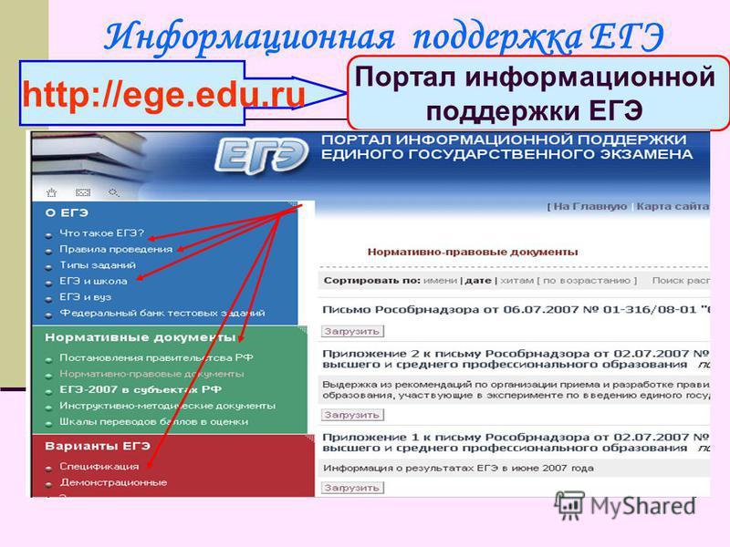 Информационная поддержка ЕГЭ http://ege.edu.ru Портал информационной поддержки ЕГЭ