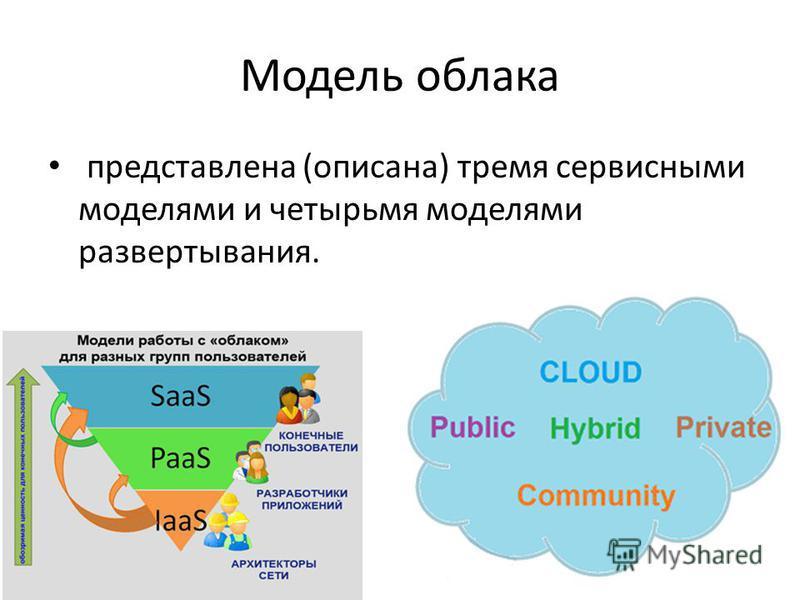 Модель облака представлена (описана) тремя сервисными моделями и четырьмя моделями развертывания.