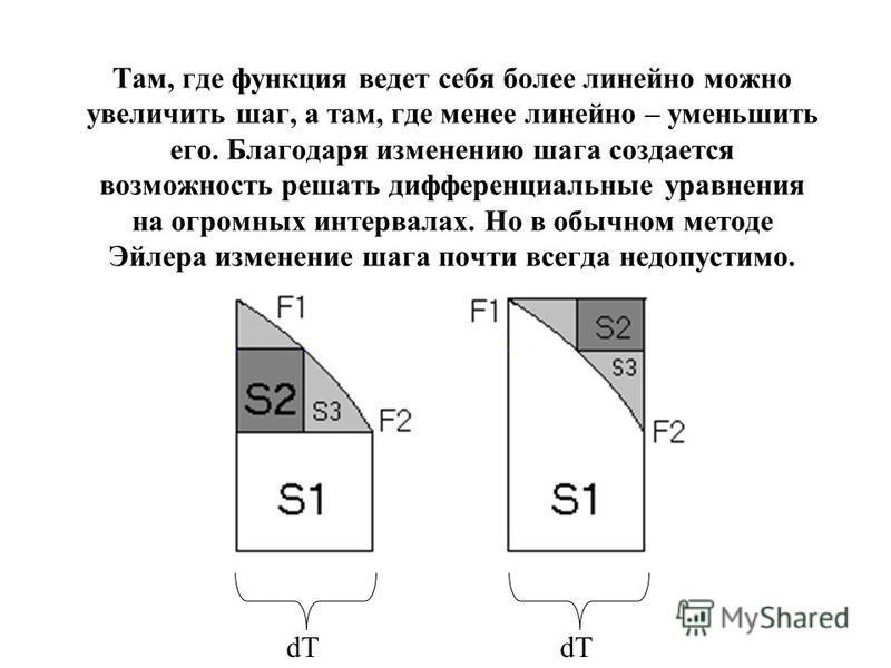 Там, где функция ведет себя более линейно можно увеличить шаг, а там, где менее линейно – уменьшить его. Благодаря изменению шага создается возможность решать дифференциальные уравнения на огромных интервалах. Но в обычном методе Эйлера изменение шаг