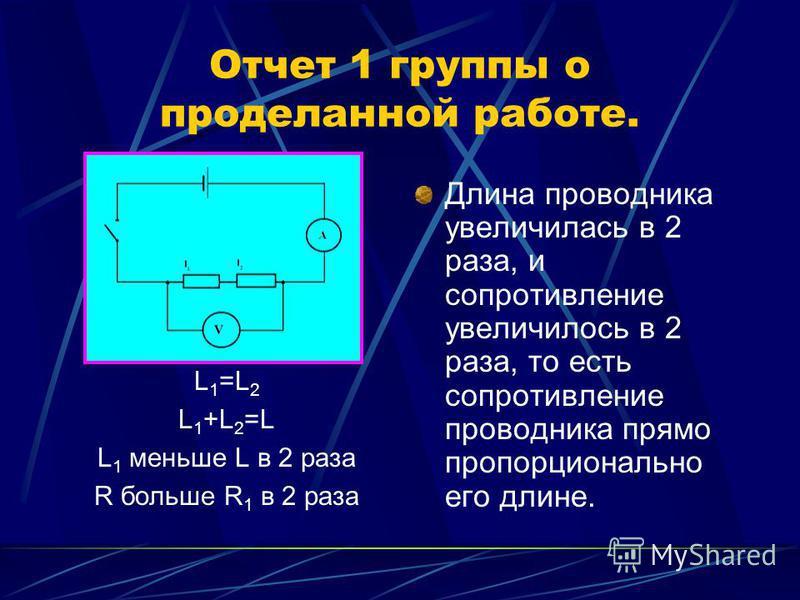 Отчет 1 группы о проделанной работе. L 1 =L 2 L 1 +L 2 =L L 1 меньше L в 2 раза R больше R 1 в 2 раза Длина проводника увеличилась в 2 раза, и сопротивление увеличилось в 2 раза, то есть сопротивление проводника прямо пропорционально его длине.