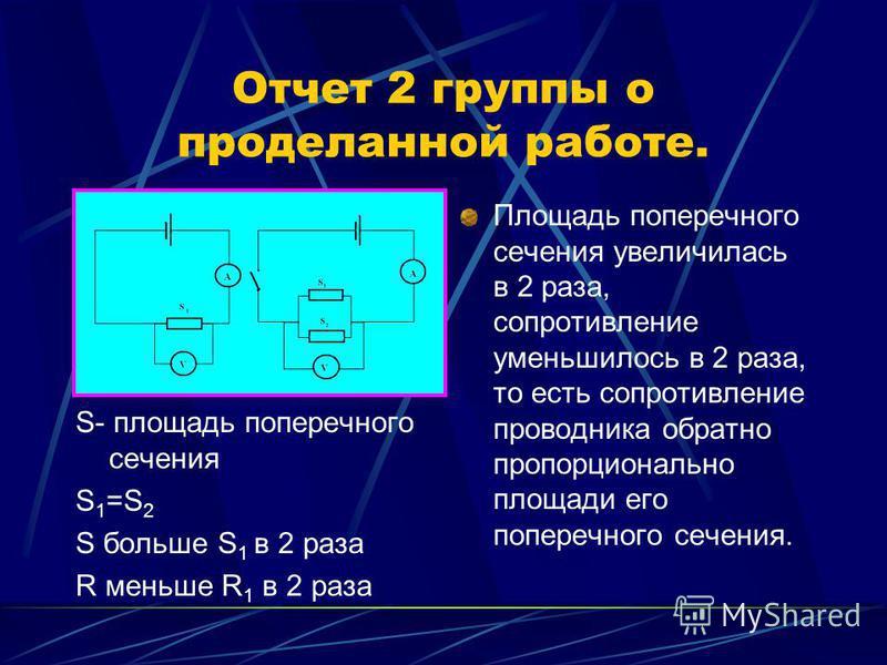 Отчет 2 группы о проделанной работе. S- площадь поперечного сечения S 1 =S 2 S больше S 1 в 2 раза R меньше R 1 в 2 раза Площадь поперечного сечения увеличилась в 2 раза, сопротивление уменьшилось в 2 раза, то есть сопротивление проводника обратно пр