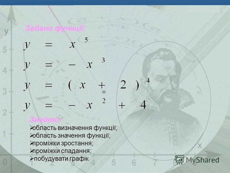 Задано функції: Знайти: область визначення функції; область значення функції; проміжки зростання; проміжки спадання; побудувати графік