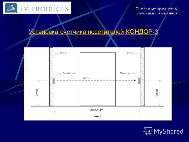Системы контроля потока посетителей в магазинах Установка счетчика посетителей КОНДОР-3