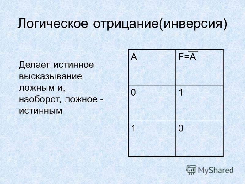 Логическое отрицание(инверсия) Делает истинное высказывание ложным и, наоборот, ложное - истинным АF=А 01 10