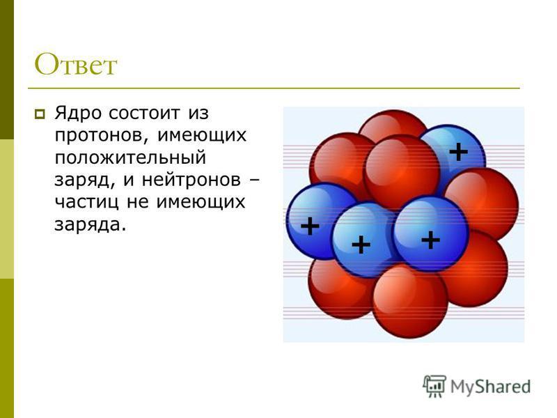 Ответ Ядро состоит из протонов, имеющих положительный заряд, и нейтронов – частиц не имеющих заряда. + + + +