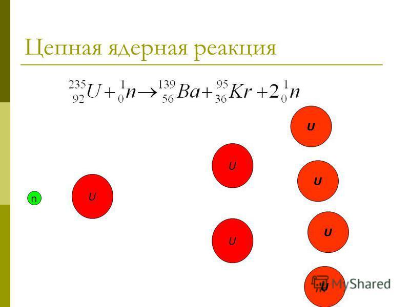 Ba Цепная ядерная реакция n Kr n n n n n n U n n n n n n n n U U U U U U