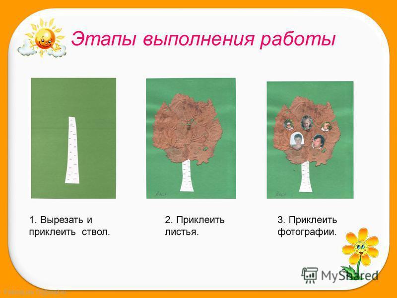 FokinaLida.75@mail.ru 1. Вырезать и приклеить ствол. 2. Приклеить листья. 3. Приклеить фотографии. Этапы выполнения работы