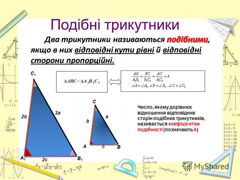 Подібні трикутники А C В b a c А1А1 С1С1 В1В1 2b 2a 2c Число, якому дорівнює відношення відповідних сторін подібних трикутників, називається коефіцієнтом подібності (позначають k) ΔАВС ~ ΔА 1 В 1 С 1
