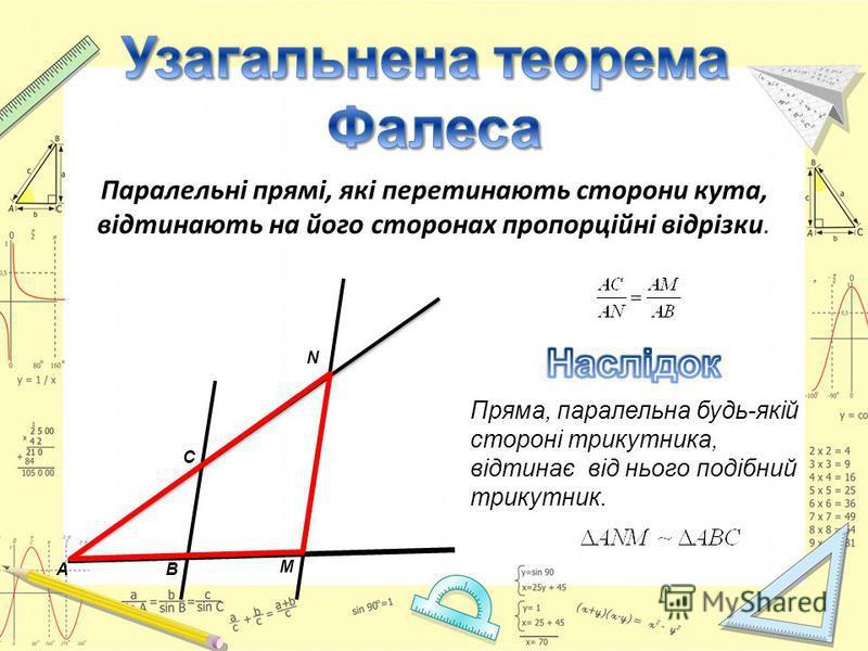 Паралельні прямі, які перетинають сторони кута, відтинають на його сторонах пропорційні відрізки. Пряма, паралельна будь-якій стороні трикутника, відтинає від нього подібний трикутник. АВ М N С