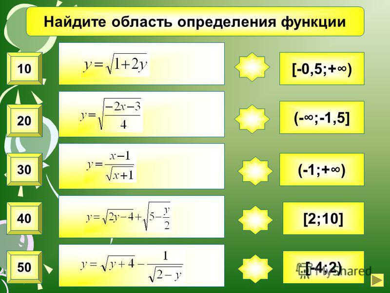 50 40 30 20 10 |2x|<4 (-2;2) |3x|> 6 (-;-2)U(2;+) |2x-1|<5 (-2;3) |2x+1|>5 (-;-3)U(2;+) (-1;4) Решите неравенства