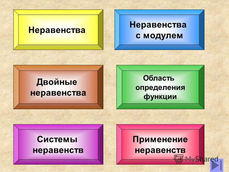 Если их множества решений совпадают, то они называются равносильными Его используют для решения задач Его используют для нахождения области определения функции Его используют для оценки значений выражений Его используют для нахождения области допусти