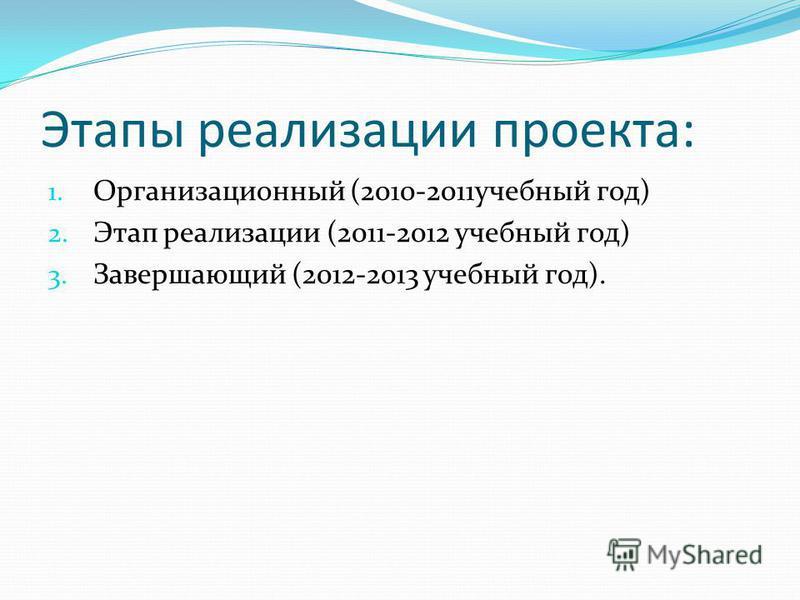 Этапы реализации проекта: 1. Организационный (2010-2011 учебный год) 2. Этап реализации (2011-2012 учебный год) 3. Завершающий (2012-2013 учебный год).