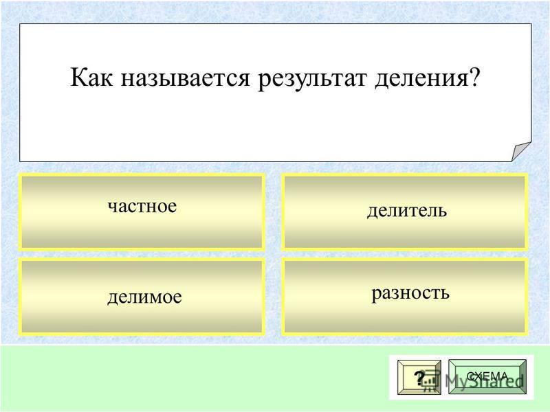 ? СХЕМА Как называется результат деления? частное делитель разность делимое