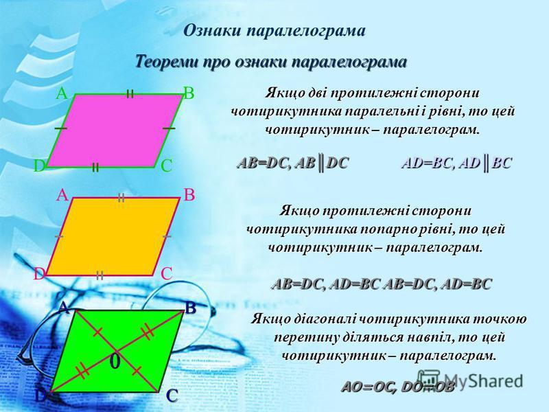 Ознаки паралелограма А В D С А В D С Теореми про ознаки паралелограма Теореми про ознаки паралелограма А В А В О D С Якщо дві протилежні сторони чотирикутника паралельні і рівні, то цей чотирикутник – паралелограм. Якщо протилежні сторони чотирикутни