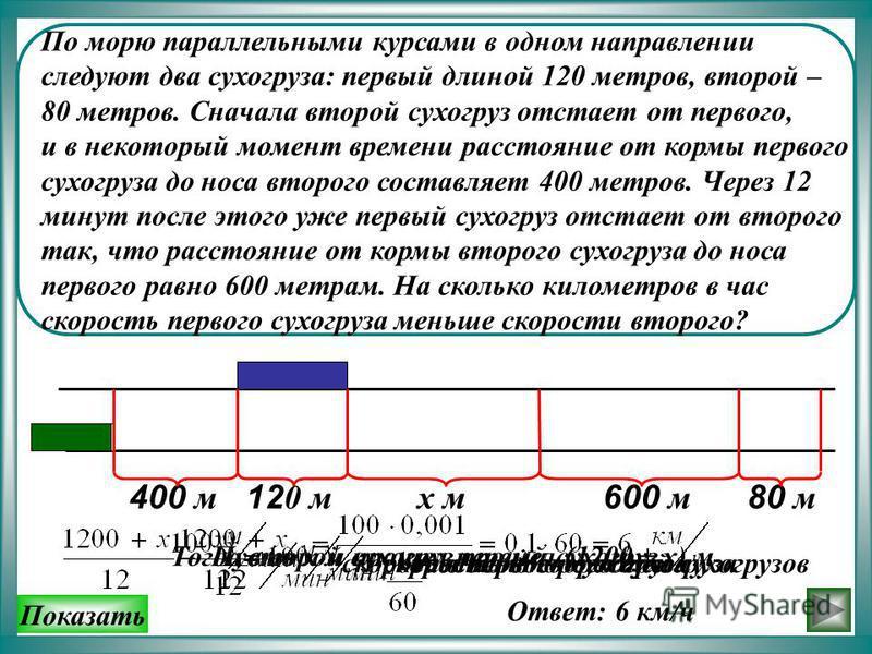 Показать По морю параллельными курсами в одном направлении следуют два сухогруза: первый длиной 120 метров, второй – 80 метров. Сначала второй сухогруз отстает от первого, и в некоторый момент времени расстояние от кормы первого сухогруза до носа вто