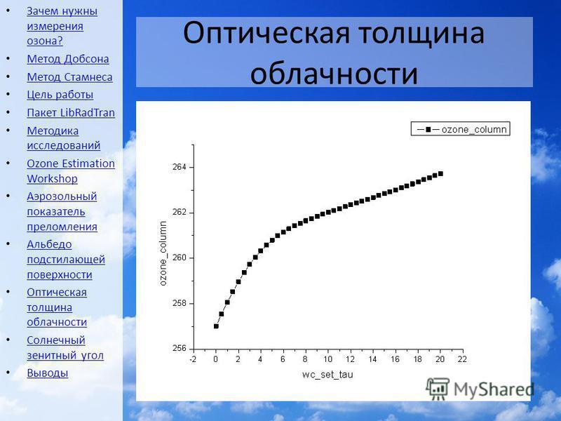 Оптическая толщина облачности Зачем нужны измерения озона? Зачем нужны измерения озона? Метод Добсона Метод Стамнеса Цель работы Пакет LibRadTran Пакет LibRadTran Методика исследований Методика исследований Ozone Estimation Workshop Ozone Estimation
