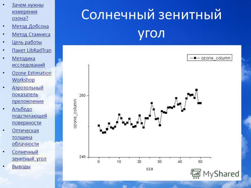 Солнечный зенитный угол Зачем нужны измерения озона? Зачем нужны измерения озона? Метод Добсона Метод Стамнеса Цель работы Пакет LibRadTran Пакет LibRadTran Методика исследований Методика исследований Ozone Estimation Workshop Ozone Estimation Worksh