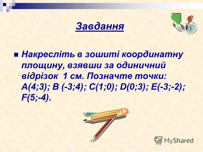 Завдання Накресліть в зошиті координатну площину, взявши за одиничний відрізок 1 см. Позначте точки: А(4;3); В (-3;4); С(1;0); D(0;3); E(-3;-2); F(5;-4).