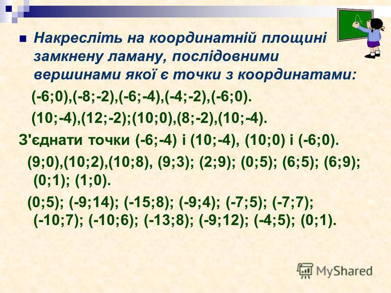 Накресліть на координатній площині замкнену ламану, послідовними вершинами якої є точки з координатами: (-6;0),(-8;-2),(-6;-4),(-4;-2),(-6;0). (10;-4),(12;-2);(10;0),(8;-2),(10;-4). З'єднати точки (-6;-4) і (10;-4), (10;0) і (-6;0). (9;0),(10;2),(10;