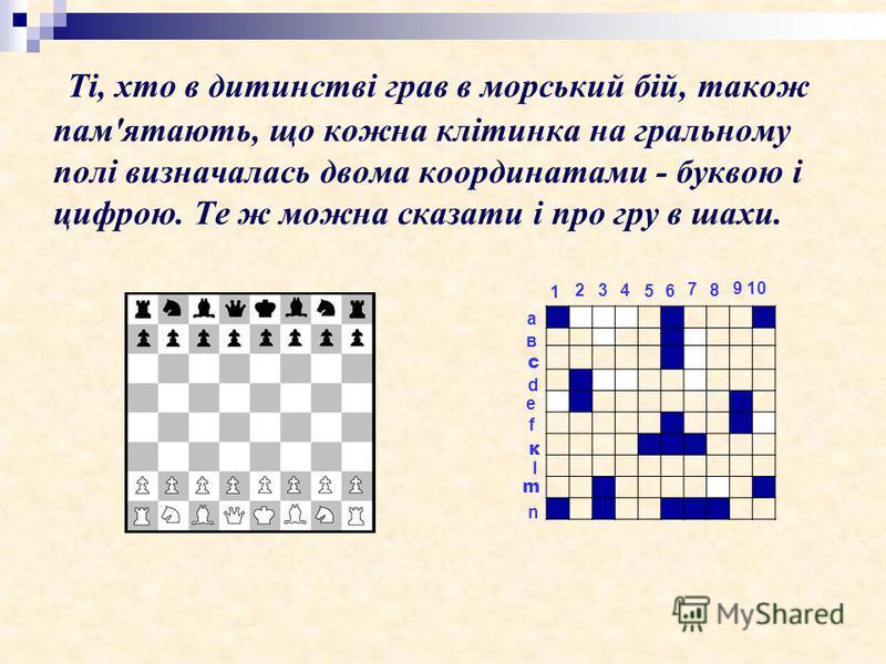 Ті, хто в дитинстві грав в морський бій, також пам'ятають, що кожна клітинка на гральному полі визначалась двома координатами - буквою і цифрою. Те ж можна сказати і про гру в шахи. а в d с е f к l m n 1 2 34 56 7 9 10 8