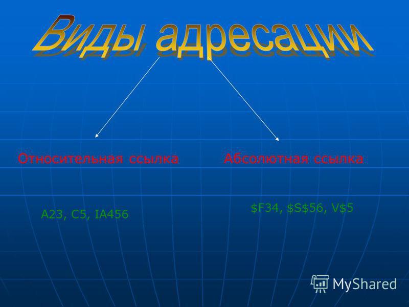 ЯЧЕЙКА - основной элемент электронной таблицы АВС 1 2 3