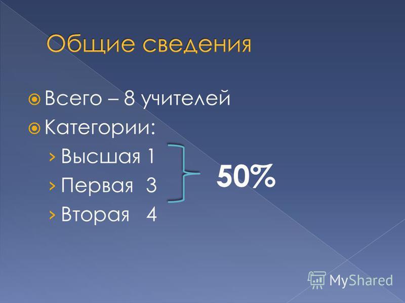 Всего – 8 учителей Категории: Высшая 1 Первая 3 Вторая 4 50%