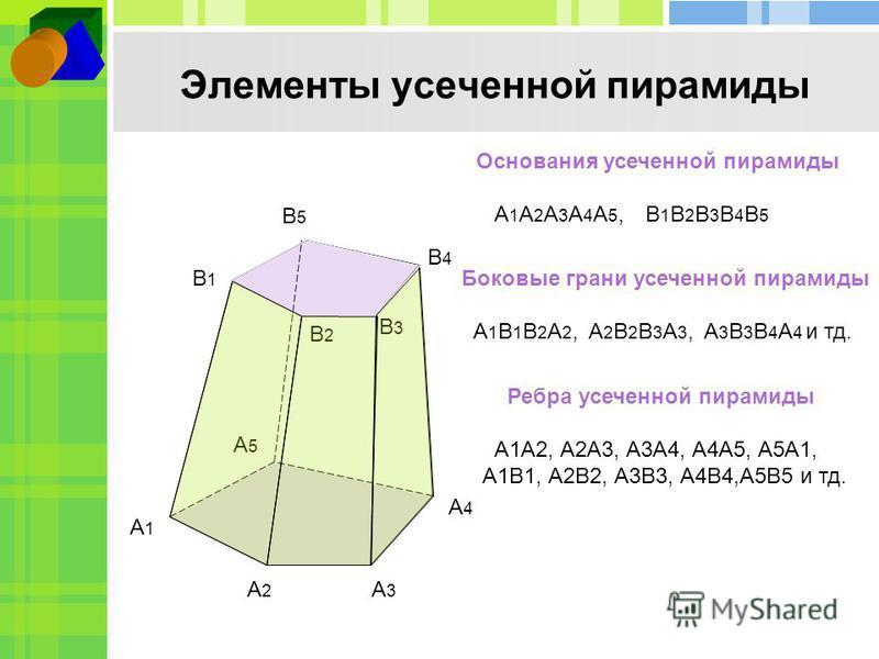 Элементы усеченной пирамиды А1А1 А2А2 А3А3 А4А4 А5А5 В1В1 В2В2 В3В3 В4В4 В5В5 Основания усеченной пирамиды А 1 А 2 А 3 А 4 А 5, В 1 В 2 В 3 В 4 В 5 Боковые грани усеченной пирамиды А 1 В 1 В 2 А 2, А 2 В 2 В 3 А 3, А 3 В 3 В 4 А 4 и тд. Ребра усеченн