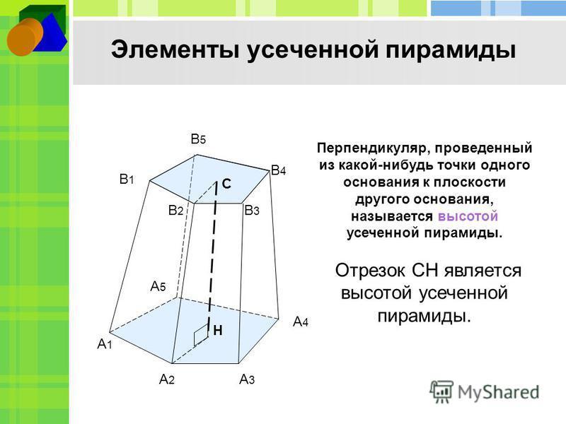Элементы усеченной пирамиды А1А1 А2А2 А3А3 А4А4 А5А5 В1В1 В2В2 В3В3 В4В4 В5В5 С Н Перпендикуляр, проведенный из какой-нибудь точки одного основания к плоскости другого основания, называется высотой усеченной пирамиды. Отрезок СН является высотой усеч
