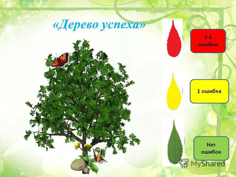 3-4 ошибки Нет ошибок 1 ошибка «Дерево успеха»
