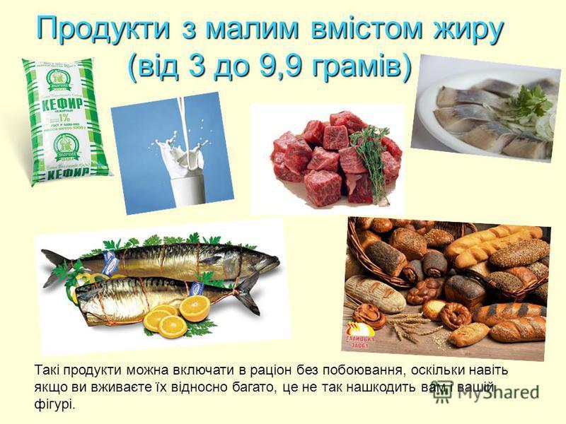 Продукти з малим вмістом жиру (від 3 до 9,9 грамів) Такі продукти можна включати в раціон без побоювання, оскільки навіть якщо ви вживаєте їх відносно багато, це не так нашкодить вам і вашій фігурі.