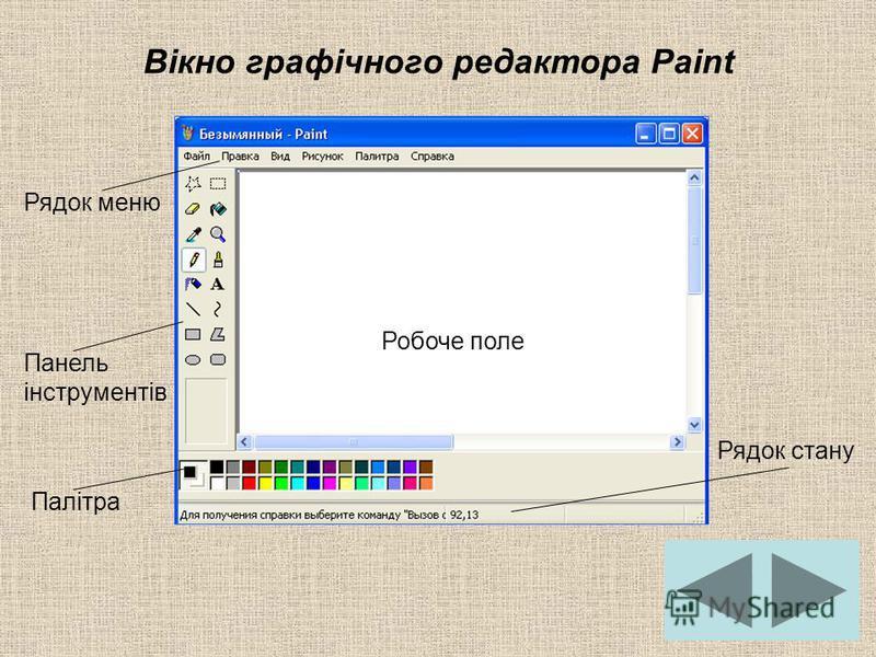 Палітра Вікно графічного редактора Paint Панель інструментів Рядок меню Рядок стану Робоче поле