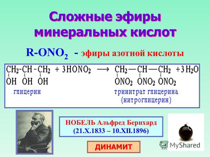 Сложные эфиры минеральных кислот R-ОNO 2 - эфиры азотной кислоты НОБЕЛЬ Альфред Бернхард (21.X.1833 – 10.XII.1896) ДИНАМИТ