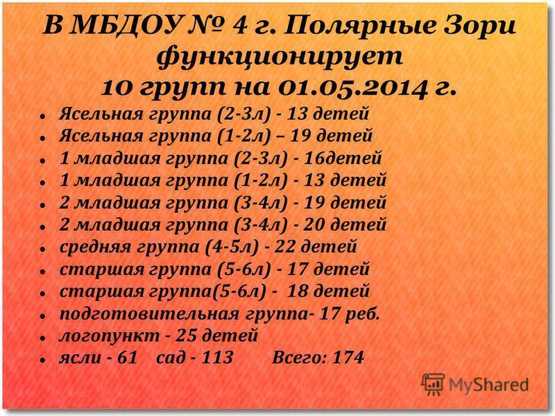 В МБДОУ 4 г. Полярные Зори функционирует 10 групп на 01.05.2014 г. Ясельная группа (2-3 л) - 13 детей Ясельная группа (1-2 л) – 19 детей 1 младшая группа (2-3 л) - 16 детей 1 младшая группа (1-2 л) - 13 детей 2 младшая группа (3-4 л) - 19 детей 2 мла